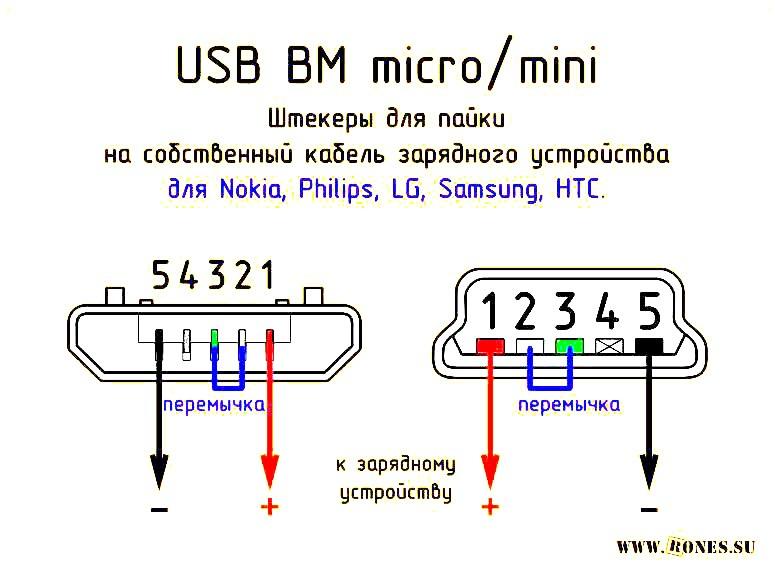рисунок распиновки microusb