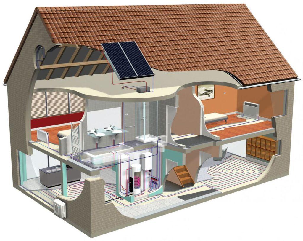 альтернативное отопление котетджа или дома солнечными батареями