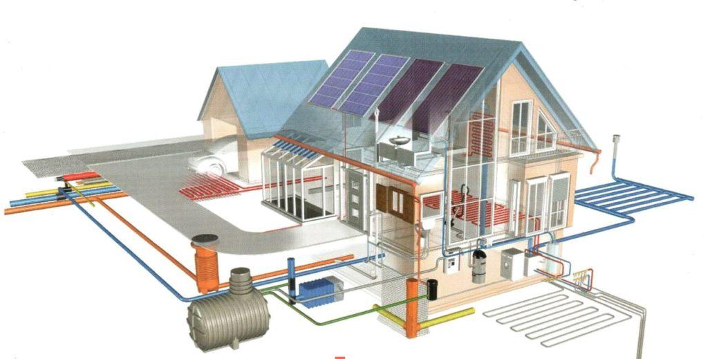 экологический автономный дом, проект
