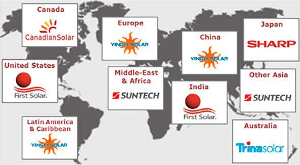 география мировых производителей солнечных батарей