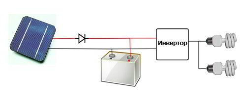 схема подключения инвертора к солнечным батареям