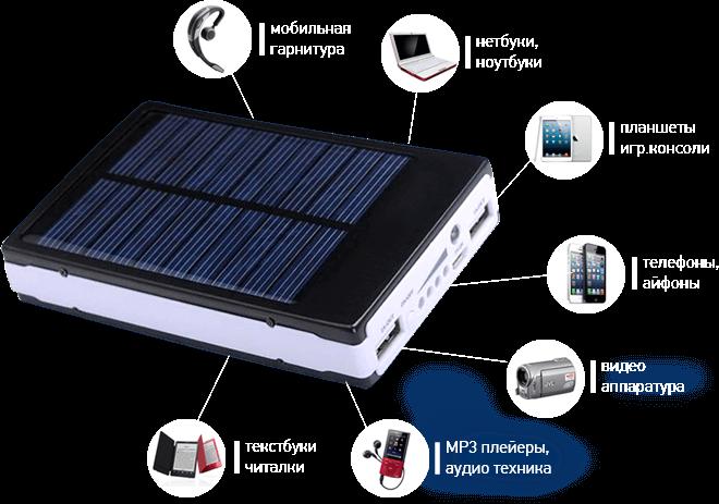 Powerbank внешние аккумуляторы с быстрой доставкой