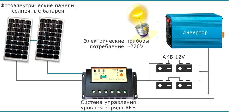 Схема подключения солнечной энергосистемы.