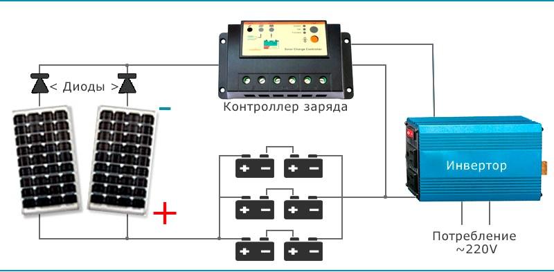 Схема подключения разнонаправленных солнечных батарей