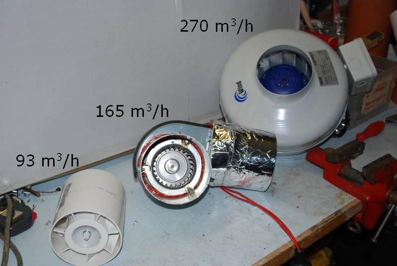 вентиляторы для солнечного коллектора