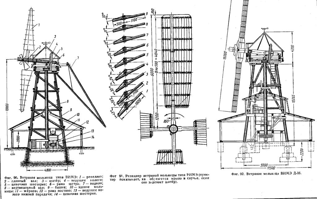 схема ветряного двигателя